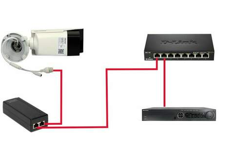 IP камери за видеонаблюдение Hikvision и Dahua